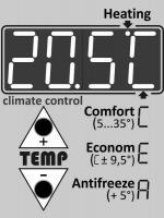 Обогреватели с терморегулятором